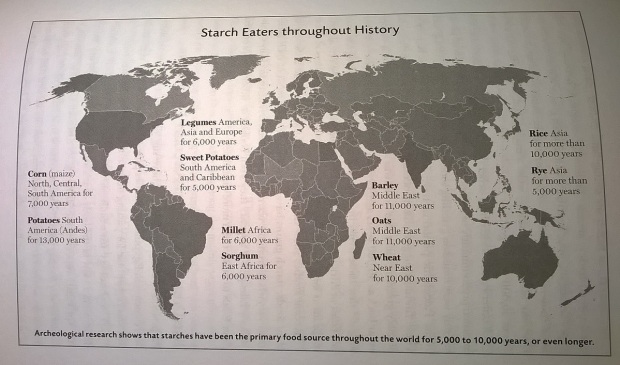 starch eaters throughout history